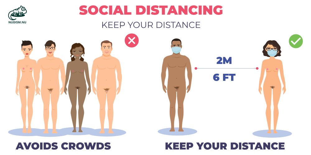 Social Distancing Nudist Style